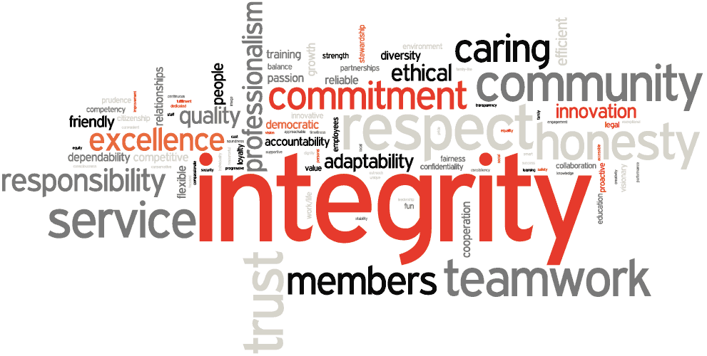 Perfect Core Values 991 x 500 · 39 kB · png